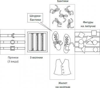 Кубик «Умные ладошки» ДМФ-МК-01.95.10