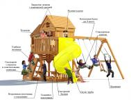 Детский игровой комплекс «Панорама»